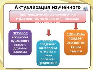 Актуализация изученного СЛУЖЕБНЫЕ ЧАСТИ РЕЧИ (нет лексического значения, не и