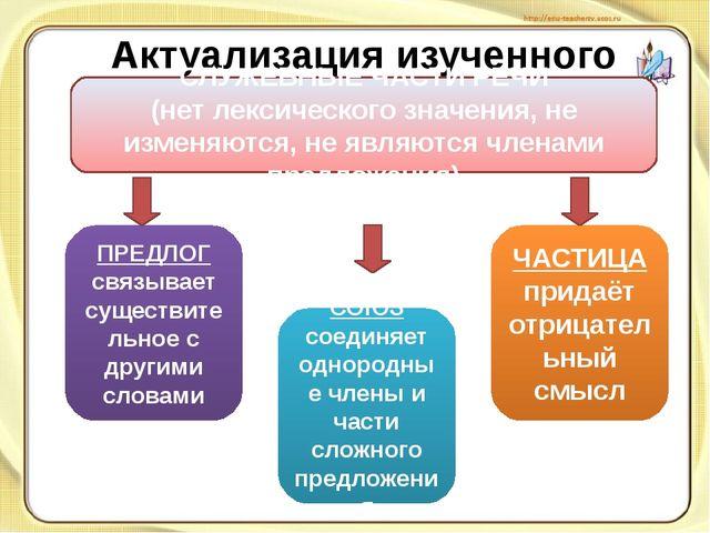 Актуализация изученного СЛУЖЕБНЫЕ ЧАСТИ РЕЧИ (нет лексического значения, не и...