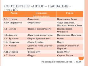 СООТНЕСИТЕ «АВТОР – НАЗВАНИЕ - ГЕРОЙ» За каждый правильный ряд - 1 балл Автор