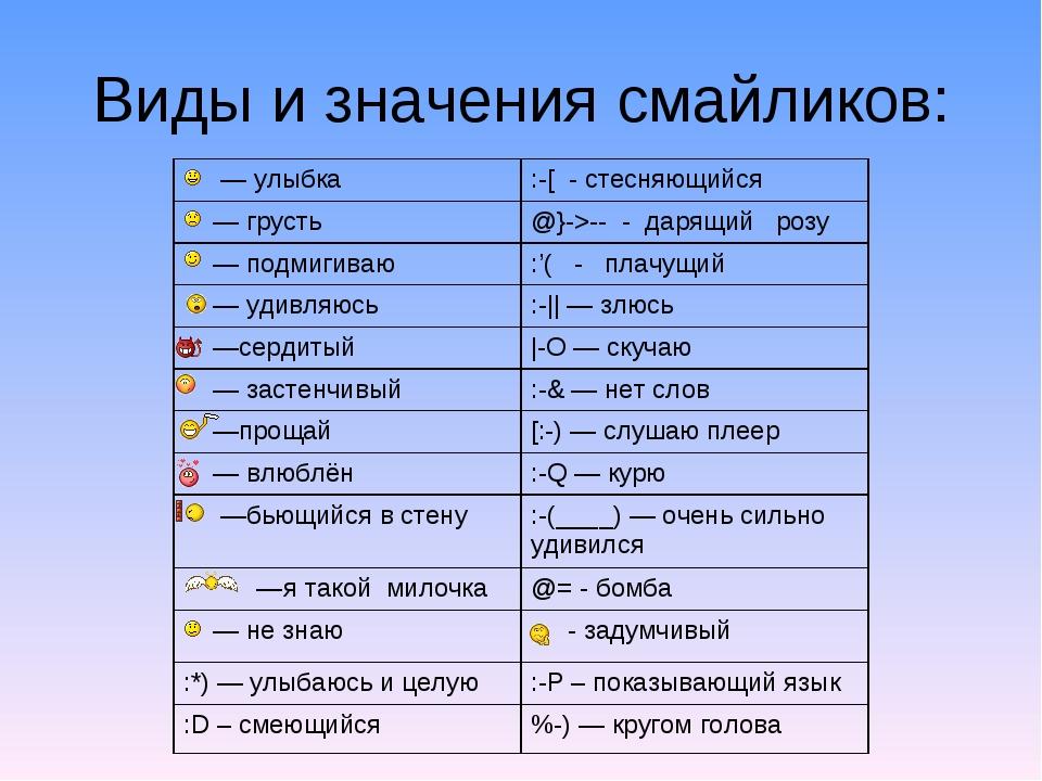 Виды и значения смайликов: — улыбка:-[ - стесняющийся — грусть @}->-- - дар...