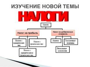 ИЗУЧЕНИЕ НОВОЙ ТЕМЫ Налог на прибыль Налог на добавленную стоимость