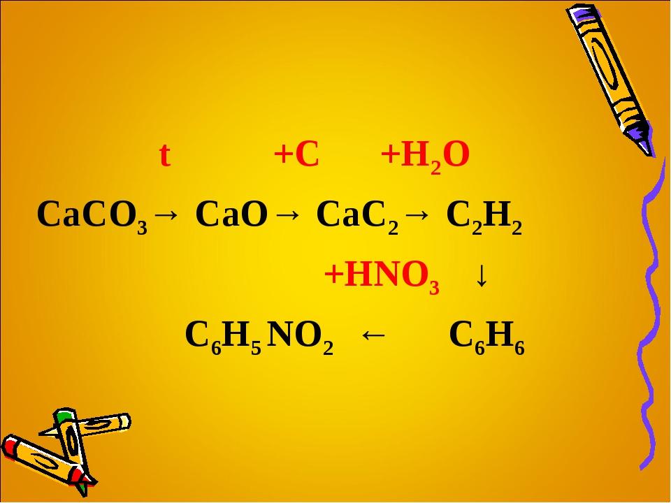 t +C +H2O CaCO3→ CaO→ CaC2→ C2H2 +HNO3 ↓ C6H5 NO2 ← C6H6