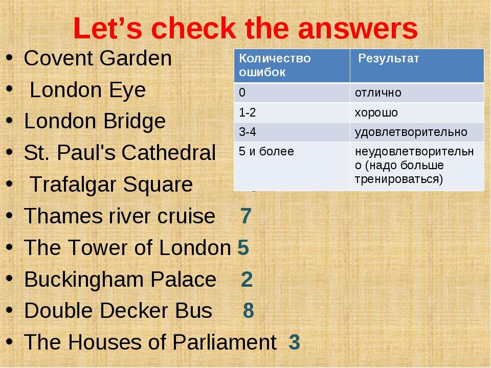 Let's check the answers Covent Garden 6 London Eye 1 London Bridge 4 St. Paul...