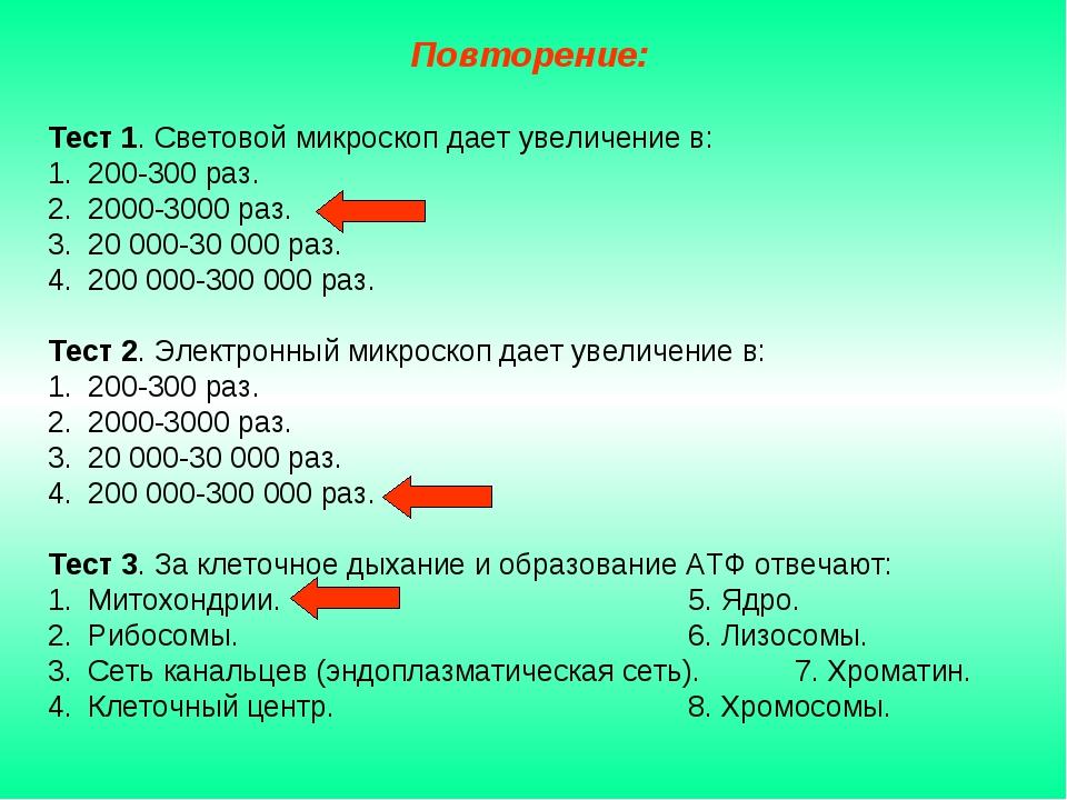 Тест 1. Световой микроскоп дает увеличение в: 200-300 раз. 2000-3000 раз. 20...