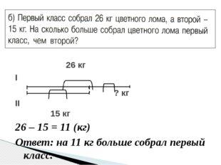 26 – 15 = 11 (кг) Ответ: на 11 кг больше собрал первый класс. I II 26 кг 15 к