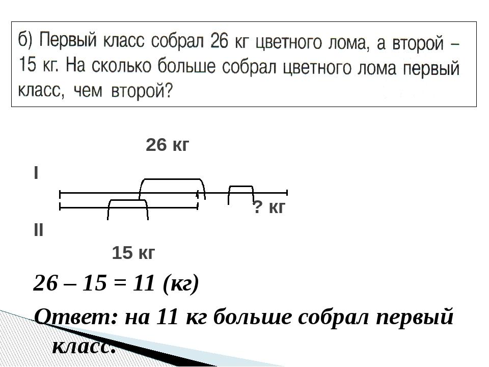 26 – 15 = 11 (кг) Ответ: на 11 кг больше собрал первый класс. I II 26 кг 15 к...