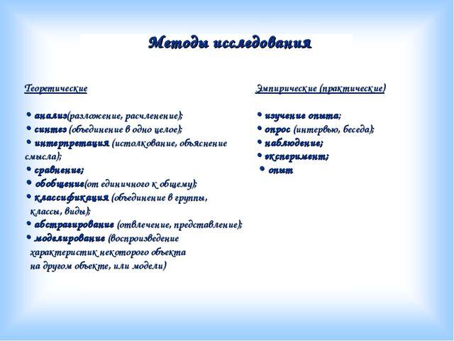Методы исследования Эмпирические (практические) • изучение опыта; • опрос (ин...