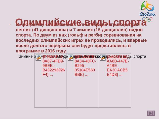 Зимние олимпийские виды спорта Биатлон (IBU) Кёрлинг (WCF) Коньковые виды сп...