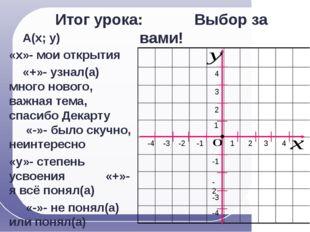 Итог урока: Выбор за вами! А(х; у) «х»- мои открытия «+»- узнал(а) много ново