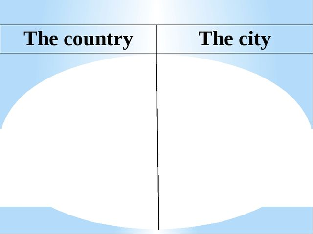 Thecountry The city
