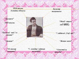 """1924 жылы Алматы облысы Балалар жазушысы 1950 жылы 1957 жылы """"Балауса"""" """"Менің"""