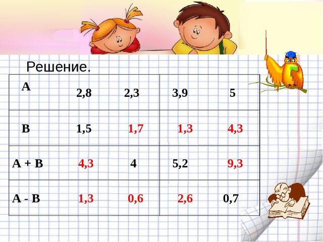 Решение. А  2,8 2,3 3,9 5 B 1,51,71,34,3 A + B4,3 4 5,29,3 A - B...