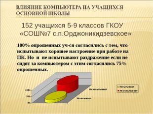 152 учащихся 5-9 классов ГКОУ «СОШ№7 с.п.Орджоникидзевское» 100% опрошенных