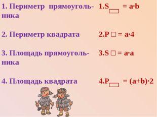 1. Периметр прямоуголь-ника 2. Периметр квадрата 3. Площадь прямоуголь- ника
