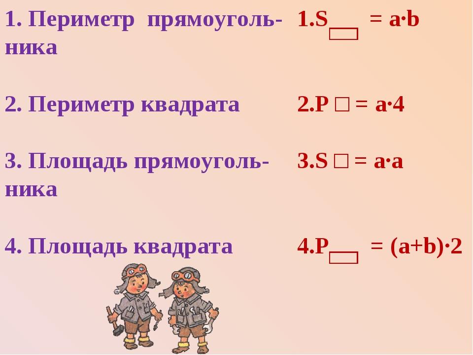 1. Периметр прямоуголь-ника 2. Периметр квадрата 3. Площадь прямоуголь- ника...