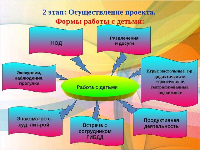 2 этап: Осуществление проекта. Формы работы с детьми: Работа с детьми Экскурс...