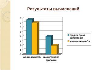 Результаты вычислений