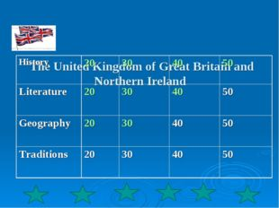 The United Kingdom of Great Britain and Northern Ireland History	20	30	40	50