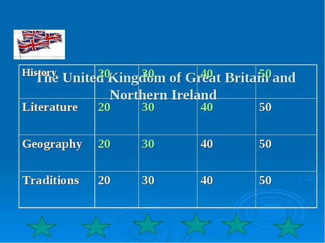The United Kingdom of Great Britain and Northern Ireland History	20	30	40	50...