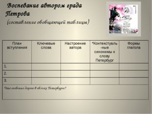 Воспевание автором града Петрова (составление обобщающей таблицы) План вступ