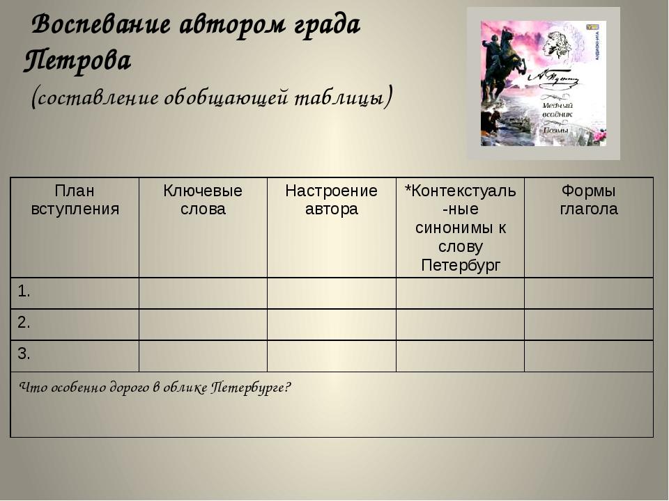 Воспевание автором града Петрова (составление обобщающей таблицы) План вступ...