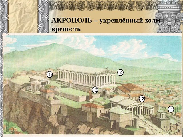 АКРОПОЛЬ – укреплённый холм-крепость 2 1 3 4 5