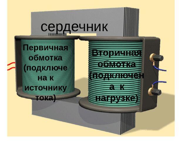 Первичная обмотка (подключена к источнику тока) Вторичная обмотка (подключена...