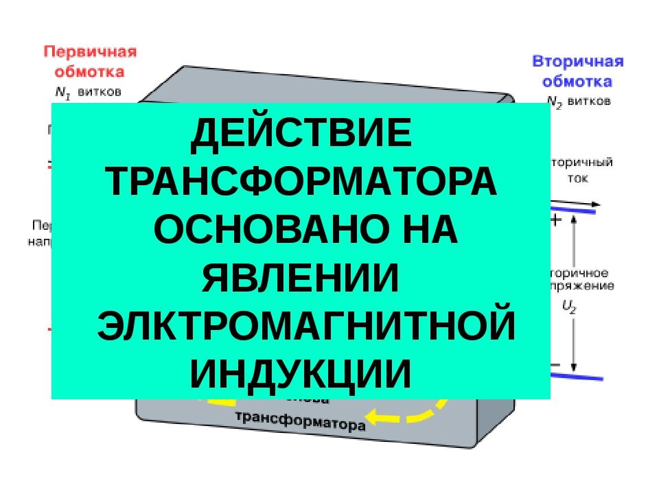 ДЕЙСТВИЕ ТРАНСФОРМАТОРА ОСНОВАНО НА ЯВЛЕНИИ ЭЛКТРОМАГНИТНОЙ ИНДУКЦИИ