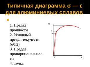 Типичная диаграмма σ— ε для алюминиевых сплавов 1. Предел прочности 2. Усло