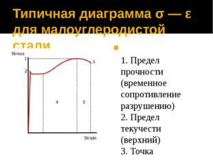 Типичная диаграмма σ— ε для малоуглеродистой стали 1. Предел прочности (врем