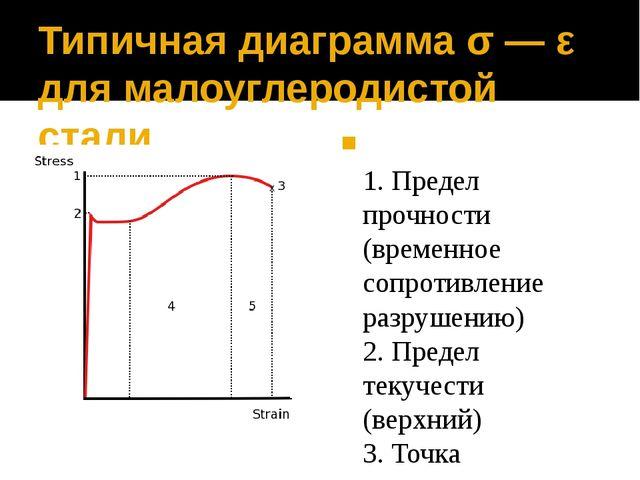 Типичная диаграмма σ— ε для малоуглеродистой стали 1. Предел прочности (врем...