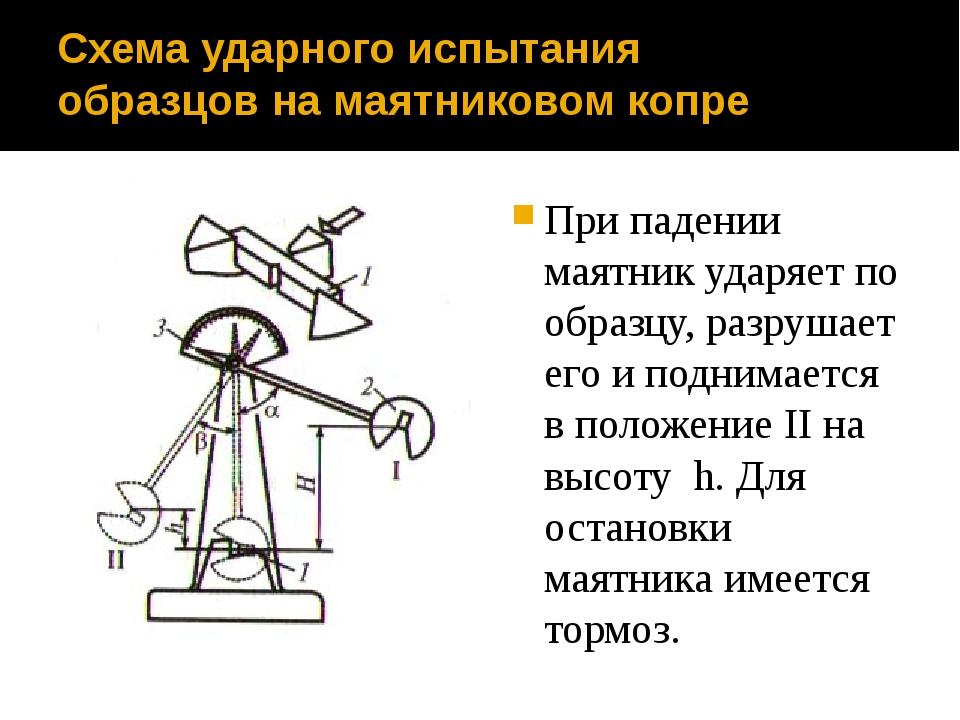 Схема ударного испытания образцовна маятниковом копре При падении маятник уд...