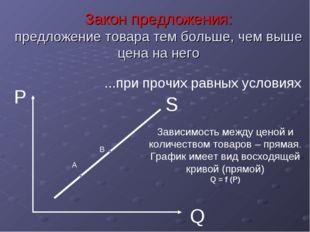 S P Q Закон предложения: предложение товара тем больше, чем выше цена на него