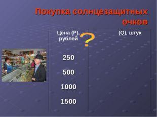 Покупка солнцезащитных очков Цена (Р), рублей (Q), штук 250 500 1000 1500