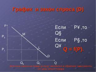 График и закон спроса (D) P Q D Если P↑,то Q↓ Если P↓,то Q↑ P2 Q2 P1 Q1 L M Q