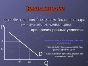 D P Q Закон спроса потребитель приобретет тем больше товара, чем ниже его рын