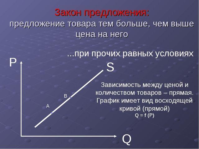S P Q Закон предложения: предложение товара тем больше, чем выше цена на него...