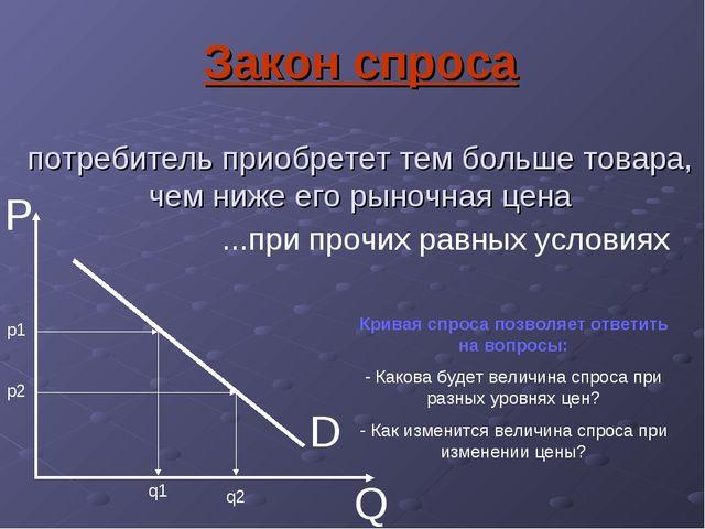 D P Q Закон спроса потребитель приобретет тем больше товара, чем ниже его рын...