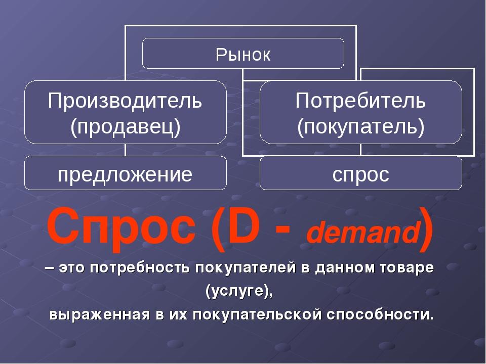 Спрос (D - demand) – это потребность покупателей в данном товаре (услуге), вы...