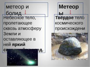 метеор и болид Небесное тело, пролетающее сквозь атмосферу Земли и оставляюще