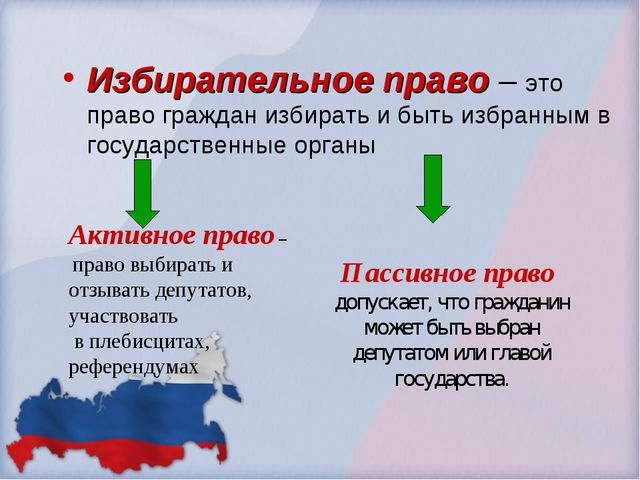 Избирательное право – это право граждан избирать и быть избранным в государст...