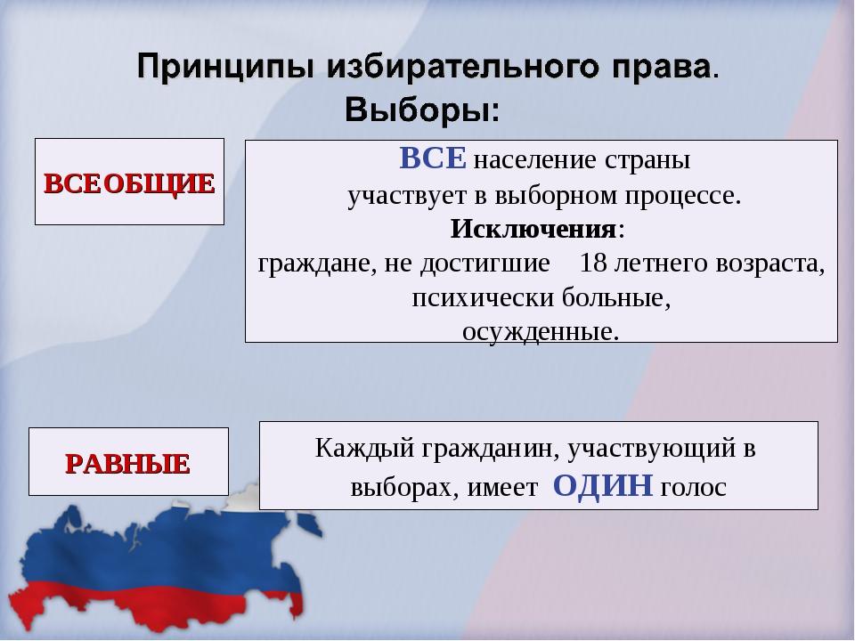 ВСЕОБЩИЕ РАВНЫЕ ВСЕ население страны участвует в выборном процессе. Исключени...