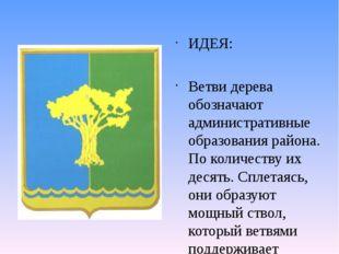 ИДЕЯ: Ветви дерева обозначают административные образования района. По количес