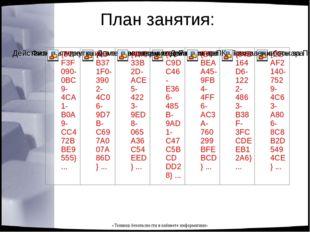 «Техника безопасности в кабинете информатики» План занятия: