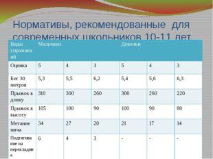 Нормативы, рекомендованные для современных школьников 10-11 лет (5 класс) Вид