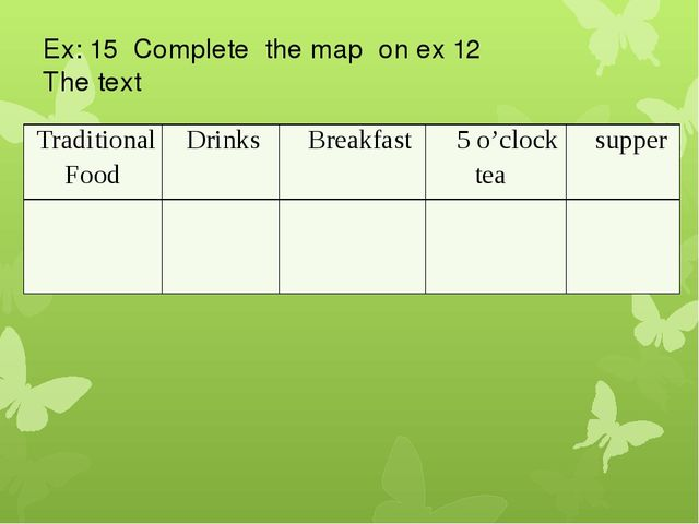Ex: 15 Complete the map on ex 12 The text  Traditional Food Drinks Breakfast...