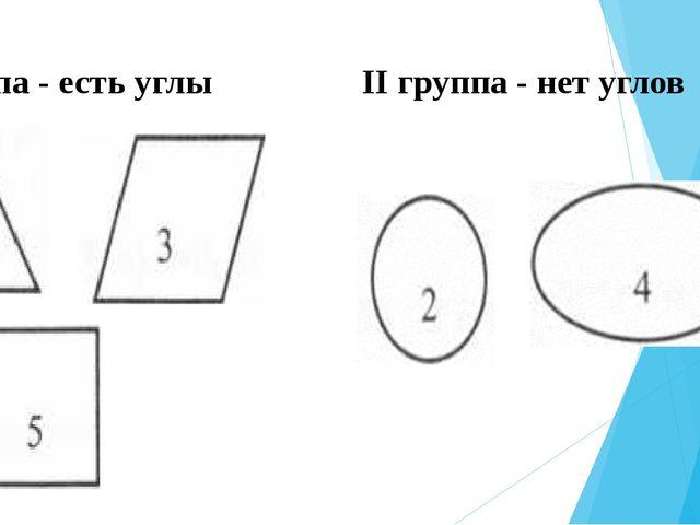 I группа - есть углы II группа - нет углов