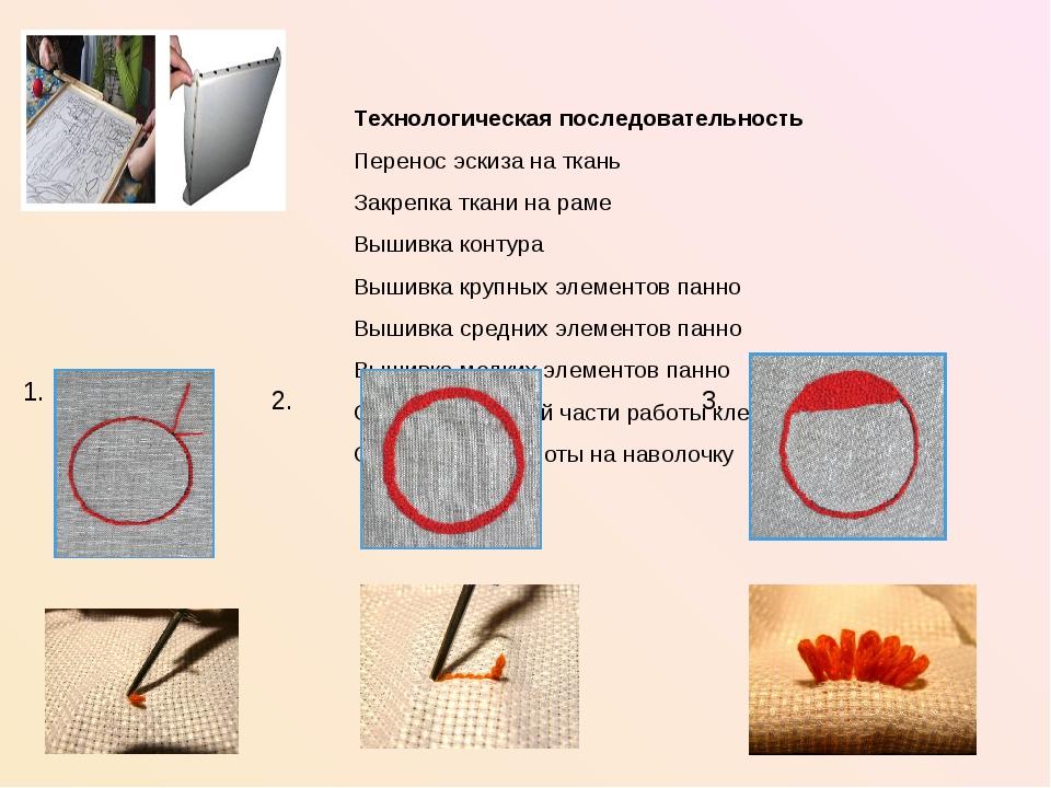 Технологическая последовательность Перенос эскиза на ткань Закрепка ткани на...