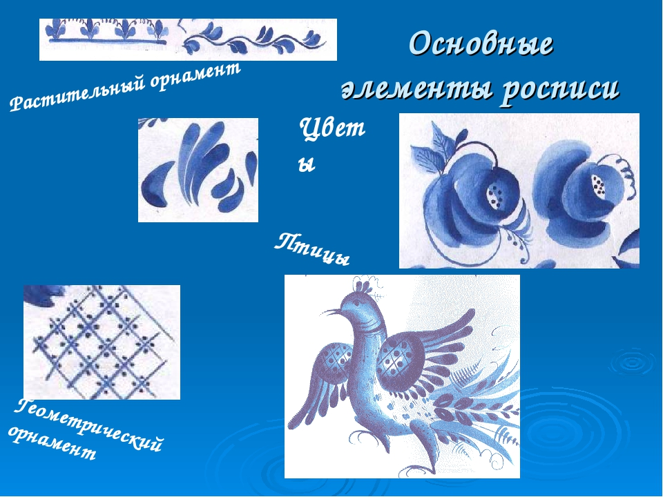 Основные элементы росписи Растительный орнамент Геометрический орнамент Птицы...