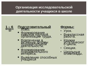 Организация исследовательской деятельности учащихся в школе 1 – 6 классыПодг